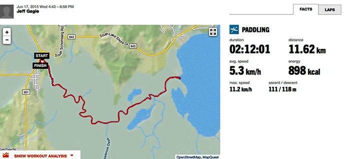 cedar-river-preserve-kayak-tour